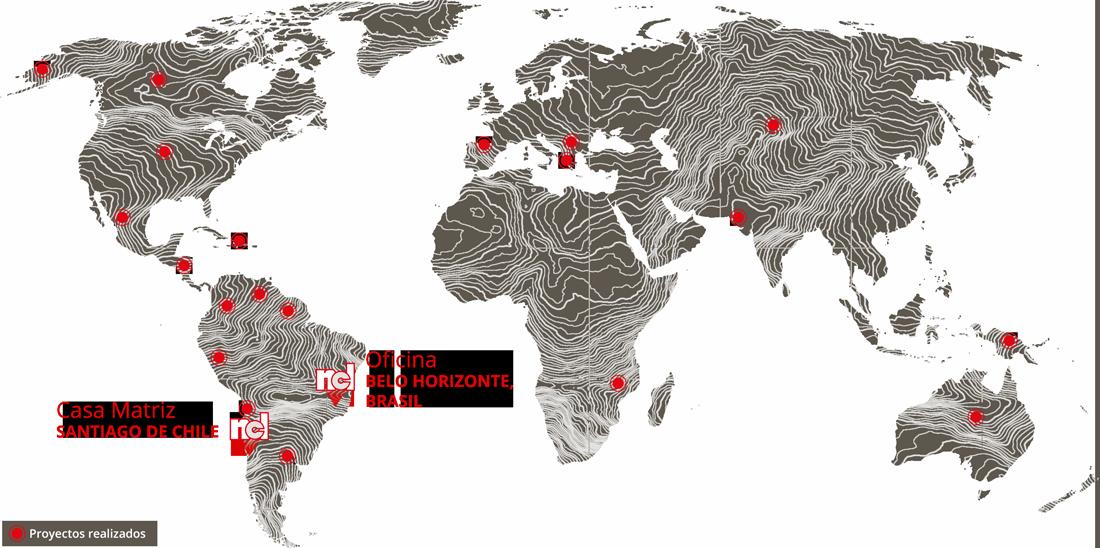 Experiencia de NCL en los 5 continentes